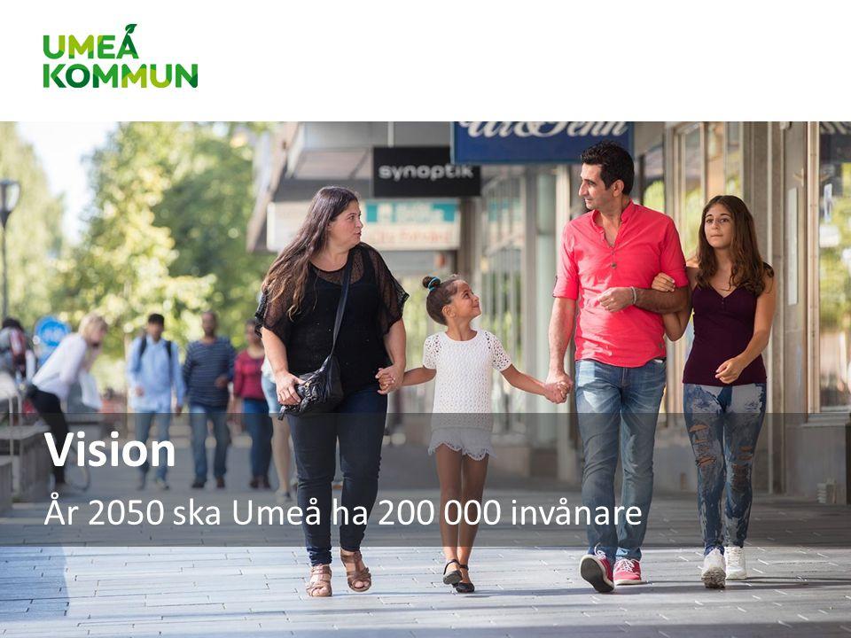 Vision År 2050 ska Umeå ha 200 000 invånare