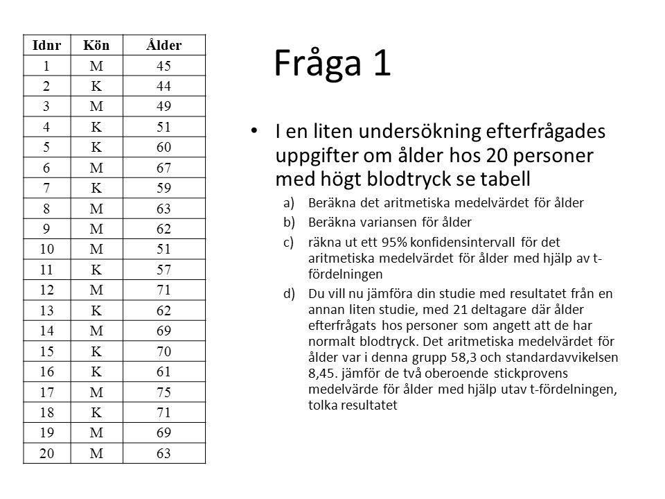 Fråga 1 I en liten undersökning efterfrågades uppgifter om ålder hos 20 personer med högt blodtryck se tabell a)Beräkna det aritmetiska medelvärdet för ålder b)Beräkna variansen för ålder c)räkna ut ett 95% konfidensintervall för det aritmetiska medelvärdet för ålder med hjälp av t- fördelningen d)Du vill nu jämföra din studie med resultatet från en annan liten studie, med 21 deltagare där ålder efterfrågats hos personer som angett att de har normalt blodtryck.