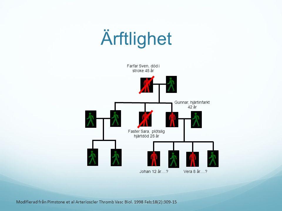 Behandling - läkemedel Vuxna (omedelbart efter diagnos) 1.Max dos högintensiv statin 2.Ezetimib 3.Resiner 4.PCSK-9 hämmare 5.Lipidaferes Barn (från 8-10 år) 1.Statin 2.Ezetimib 3.Resiner Modifierat från Nordestgaard et al.