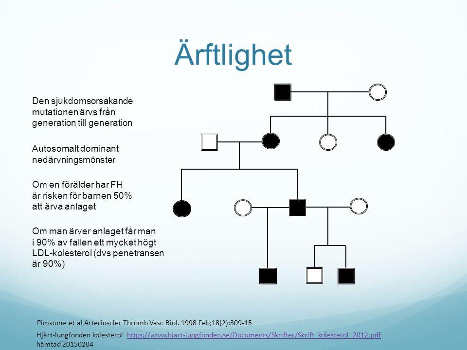 Många tillfällen att upptäcka FH FödselHjärtinfarkt Nordestgaard et al.