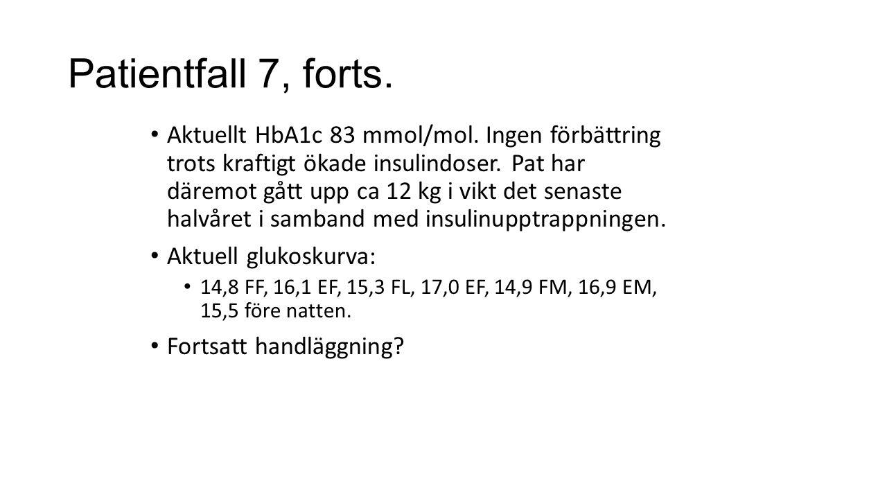 Patientfall 7, forts. Aktuellt HbA1c 83 mmol/mol. Ingen förbättring trots kraftigt ökade insulindoser. Pat har däremot gått upp ca 12 kg i vikt det se