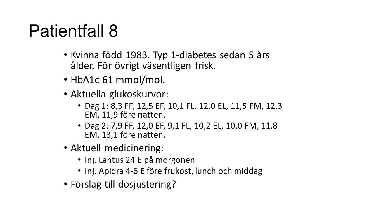 Patientfall 8 Kvinna född 1983. Typ 1-diabetes sedan 5 års ålder. För övrigt väsentligen frisk. HbA1c 61 mmol/mol. Aktuella glukoskurvor: Dag 1: 8,3 F