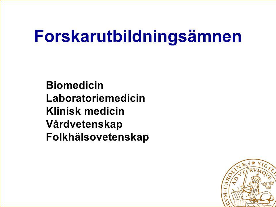 Forskarutbildningsämnen Biomedicin Laboratoriemedicin Klinisk medicin Vårdvetenskap Folkhälsovetenskap