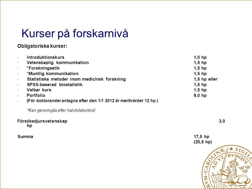 Kurser på forskarnivå Obligatoriska kurser: -Introduktionskurs1,0 hp -Vetenskaplig kommunikation 1,5 hp -*Forskningsetik1,5 hp -*Muntlig kommunikation 1,5 hp -Statistiska metoder inom medicinsk forskning1,5 hp eller -SPSS-baserad biostatistik1,5 hp -Valbar kurs 1,5 hp -Portfolio 9,0 hp -(För doktorander antagna efter den 1/1 2012 är meritvärdet 12 hp.) *Kan genomgås efter halvtidskontroll Försöksdjursvetenskap3,0 hp Summa17,5 hp (20,5 hp)