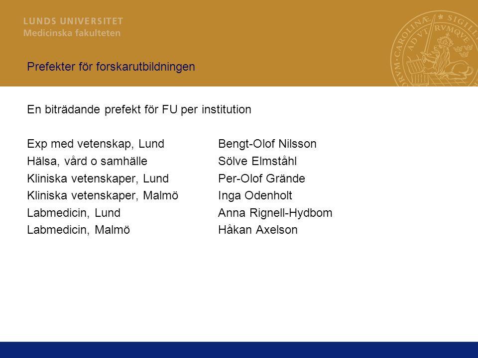 Prefekter för forskarutbildningen En biträdande prefekt för FU per institution Exp med vetenskap, LundBengt-Olof Nilsson Hälsa, vård o samhälleSölve E