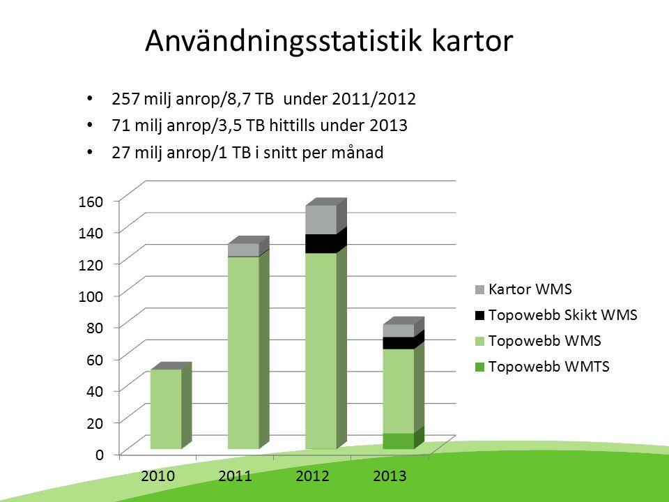 Användningsstatistik kartor 257 milj anrop/8,7 TB under 2011/2012 71 milj anrop/3,5 TB hittills under 2013 27 milj anrop/1 TB i snitt per månad