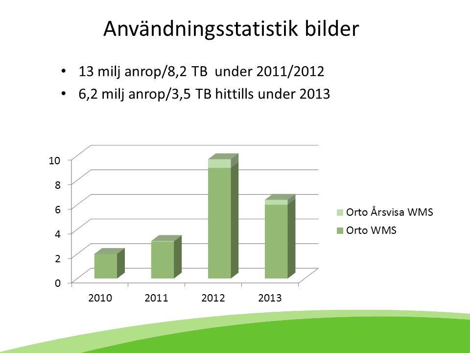 13 milj anrop/8,2 TB under 2011/2012 6,2 milj anrop/3,5 TB hittills under 2013 Användningsstatistik bilder