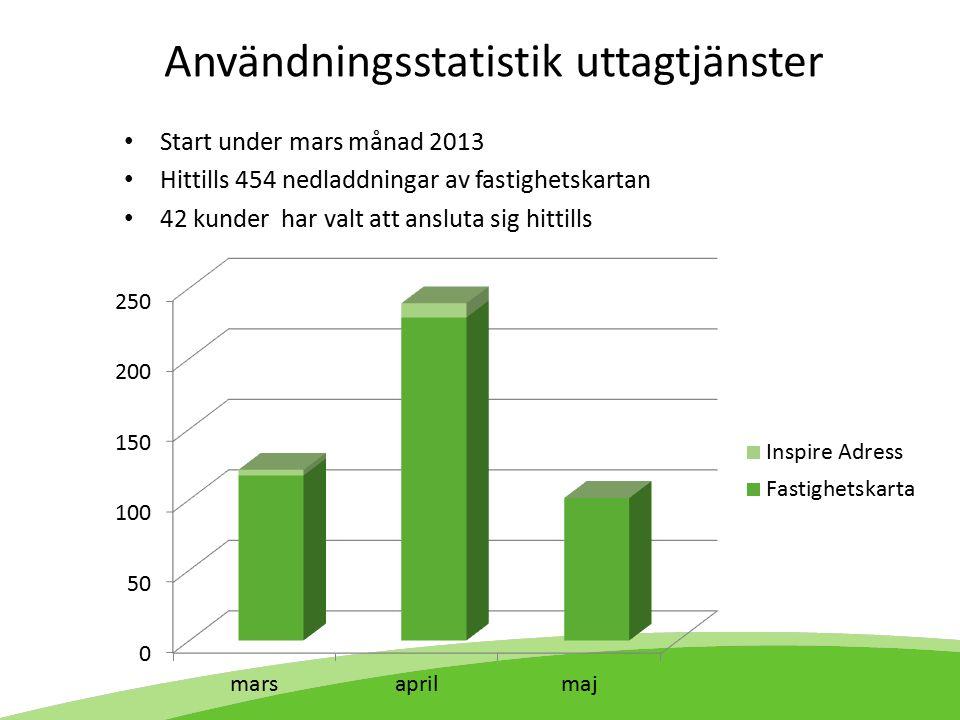 Användningsstatistik uttagtjänster Start under mars månad 2013 Hittills 454 nedladdningar av fastighetskartan 42 kunder har valt att ansluta sig hittills