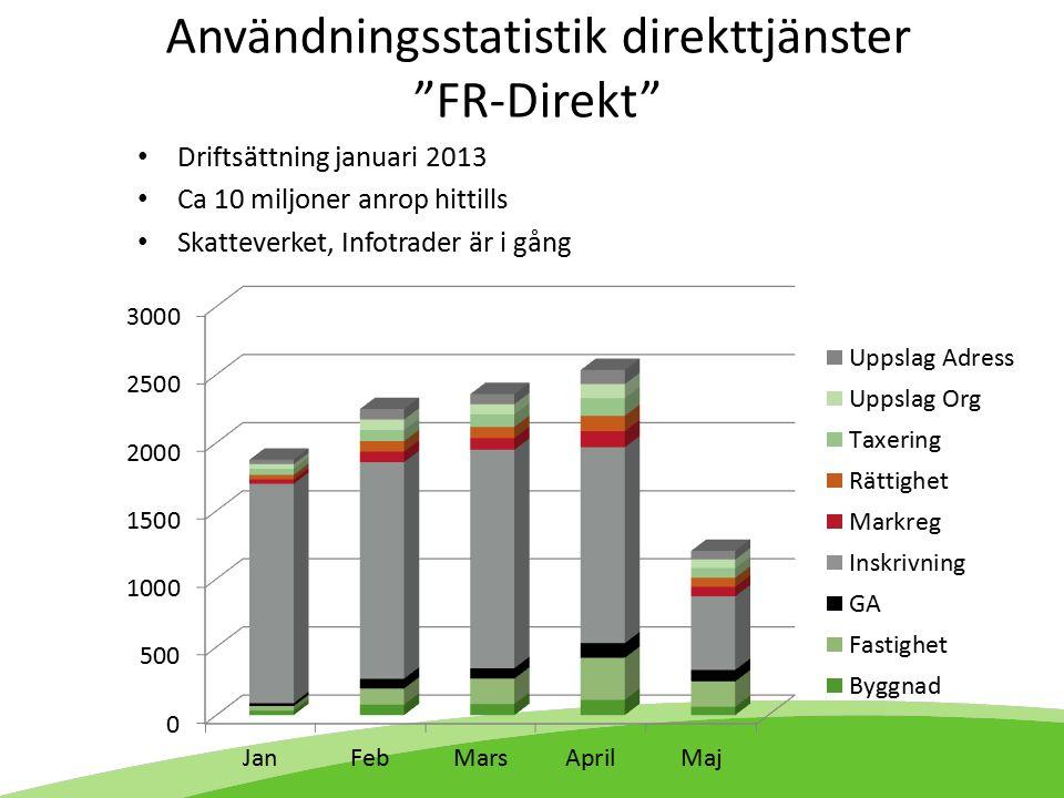 Användningsstatistik direkttjänster FR-Direkt Driftsättning januari 2013 Ca 10 miljoner anrop hittills Skatteverket, Infotrader är i gång