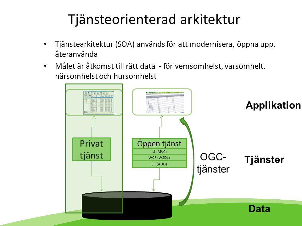8 Tjänstearkitektur (SOA) används för att modernisera, öppna upp, återanvända Målet är åtkomst till rätt data - för vemsomhelst, varsomhelt, närsomhelst och hursomhelst Tjänsteorienterad arkitektur Datamängd Privat tjänst EF (ADO) WCF (WSDL) Öppen tjänst OGC- tjänster IU (MVC) Applikation Tjänster Data