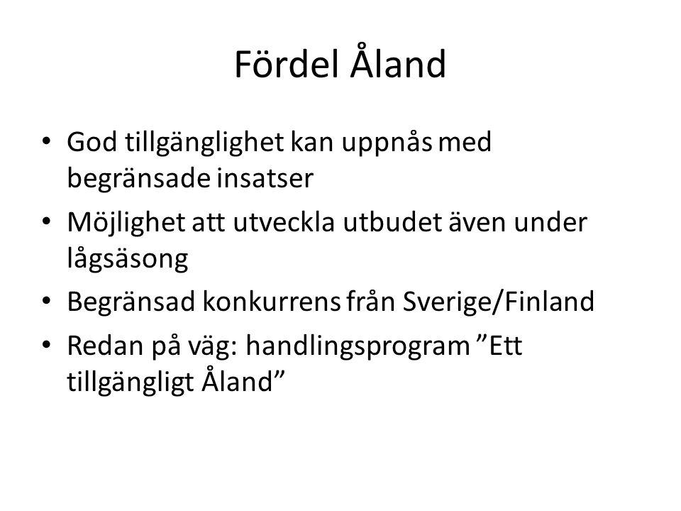 Fördel Åland God tillgänglighet kan uppnås med begränsade insatser Möjlighet att utveckla utbudet även under lågsäsong Begränsad konkurrens från Sverige/Finland Redan på väg: handlingsprogram Ett tillgängligt Åland