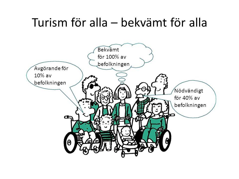 Turism för alla – bekvämt för alla Avgörande för 10% av befolkningen Bekvämt för 100% av befolkningen Nödvändigt för 40% av befolkningen
