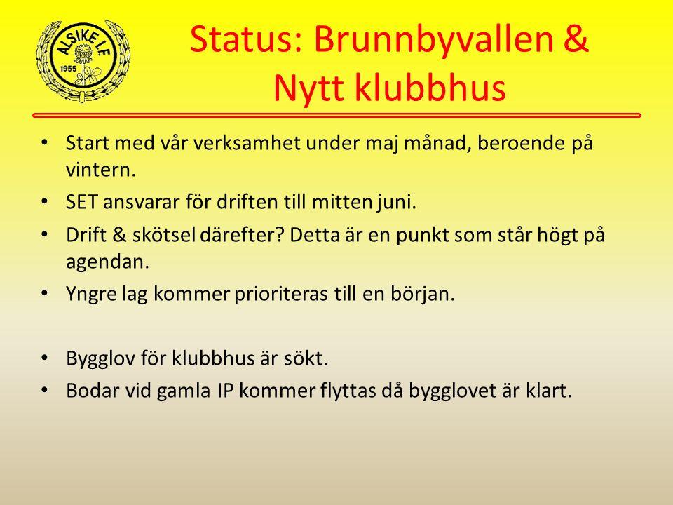 Status: Brunnbyvallen & Nytt klubbhus Start med vår verksamhet under maj månad, beroende på vintern. SET ansvarar för driften till mitten juni. Drift