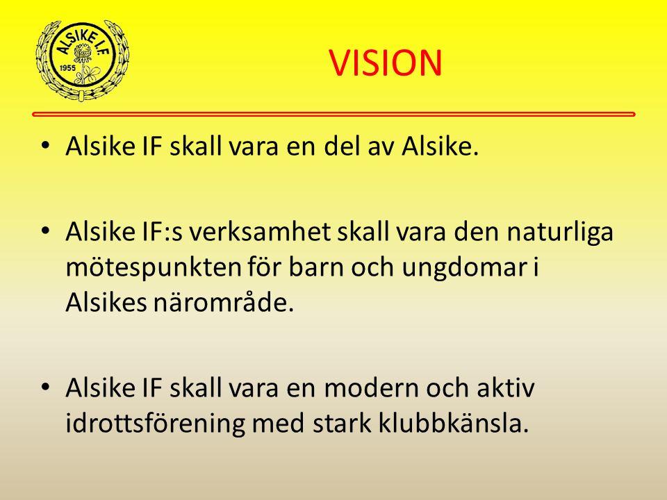 VISION Alsike IF skall vara en del av Alsike. Alsike IF:s verksamhet skall vara den naturliga mötespunkten för barn och ungdomar i Alsikes närområde.