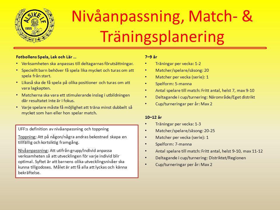 Nivåanpassning, Match- & Träningsplanering 7–9 år Träningar per vecka: 1-2 Matcher/spelare/säsong: 20 Matcher per vecka (serie): 1 Spelform: 5-manna A
