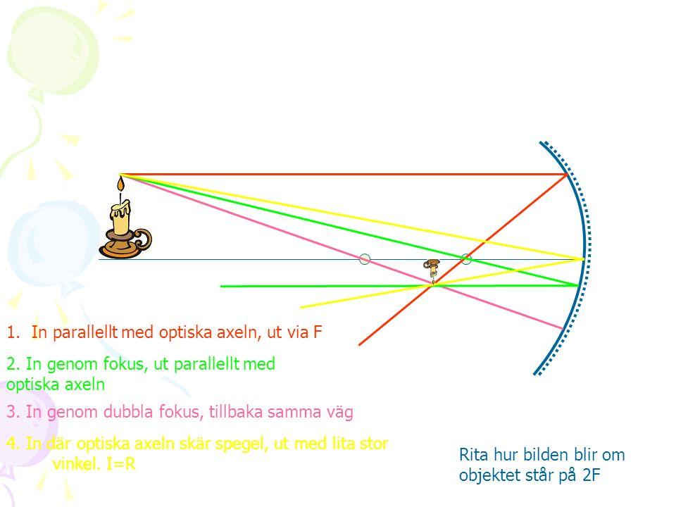 1.In parallellt med optiska axeln, ut via F Rita hur bilden blir om objektet står på 2F 4. In där optiska axeln skär spegel, ut med lita stor vinkel.