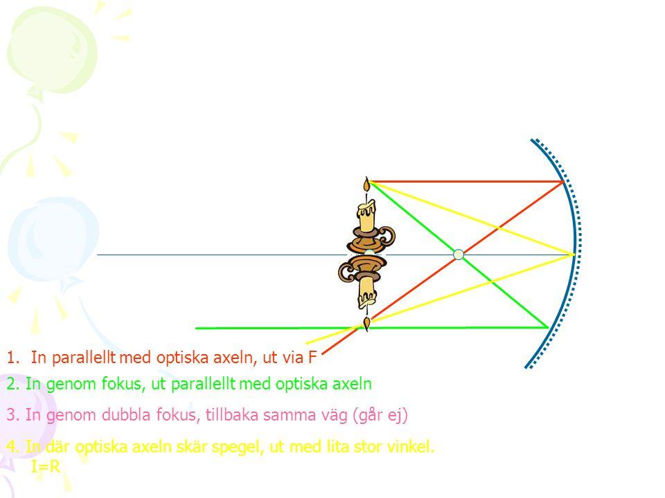 1.In parallellt med optiska axeln, ut via F 2. In genom fokus, ut parallellt med optiska axeln 3. In genom dubbla fokus, tillbaka samma väg (går ej) 4