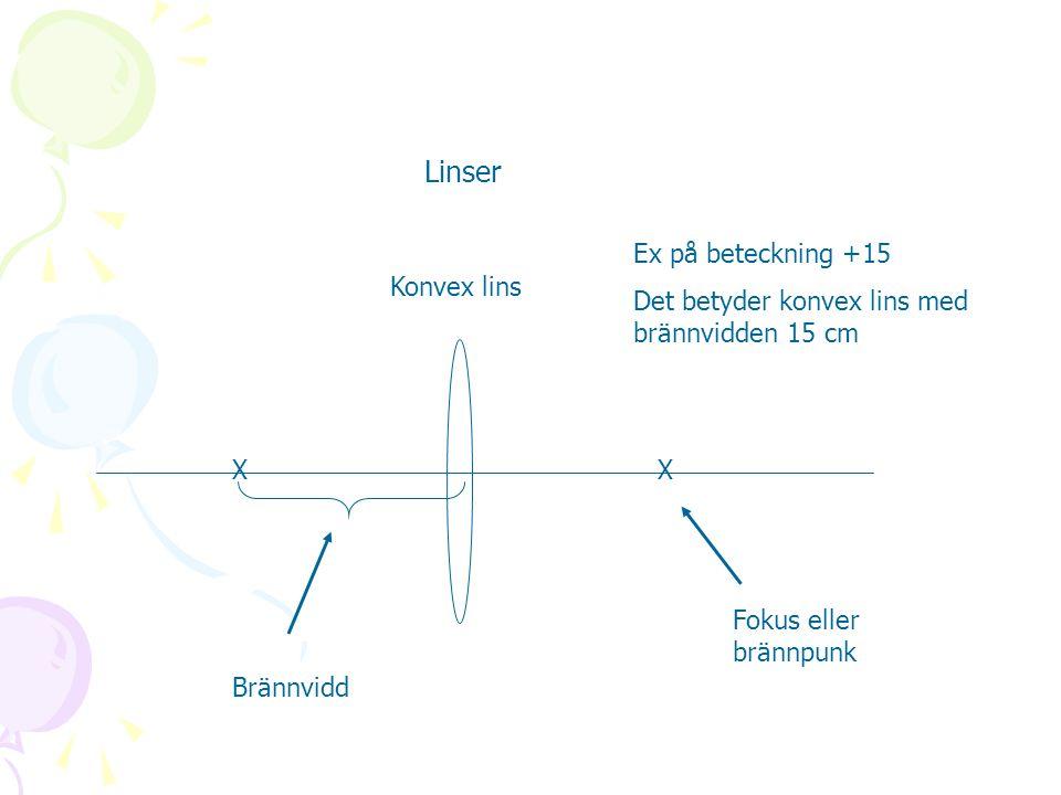 Linser Konvex lins XX Fokus eller brännpunk Brännvidd Ex på beteckning +15 Det betyder konvex lins med brännvidden 15 cm