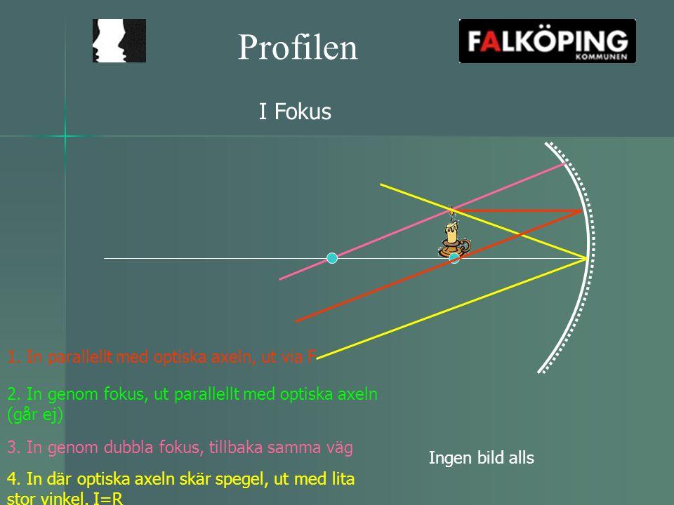 Profilen I Fokus Ingen bild alls 1. In parallellt med optiska axeln, ut via F 2. In genom fokus, ut parallellt med optiska axeln (går ej) 3. In genom