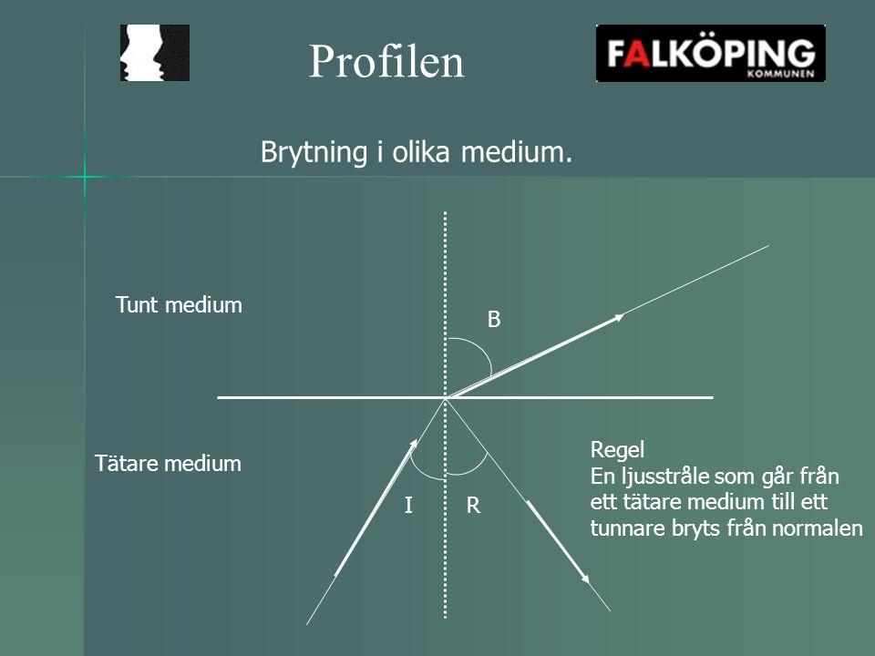 Profilen Brytning i olika medium. IR B Tunt medium Tätare medium Regel En ljusstråle som går från ett tätare medium till ett tunnare bryts från normal