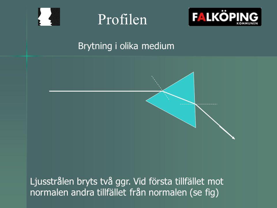 Profilen Brytning i olika medium Ljusstrålen bryts två ggr.