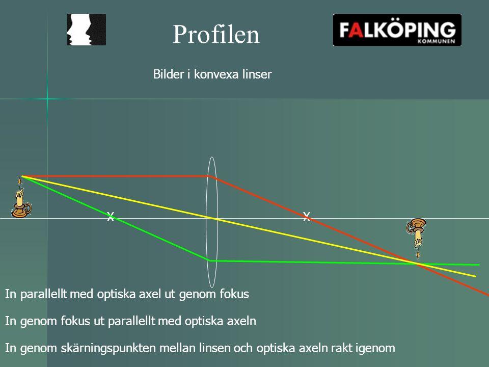 Profilen Bilder i konvexa linser XX In genom skärningspunkten mellan linsen och optiska axeln rakt igenom In parallellt med optiska axel ut genom fokus In genom fokus ut parallellt med optiska axeln