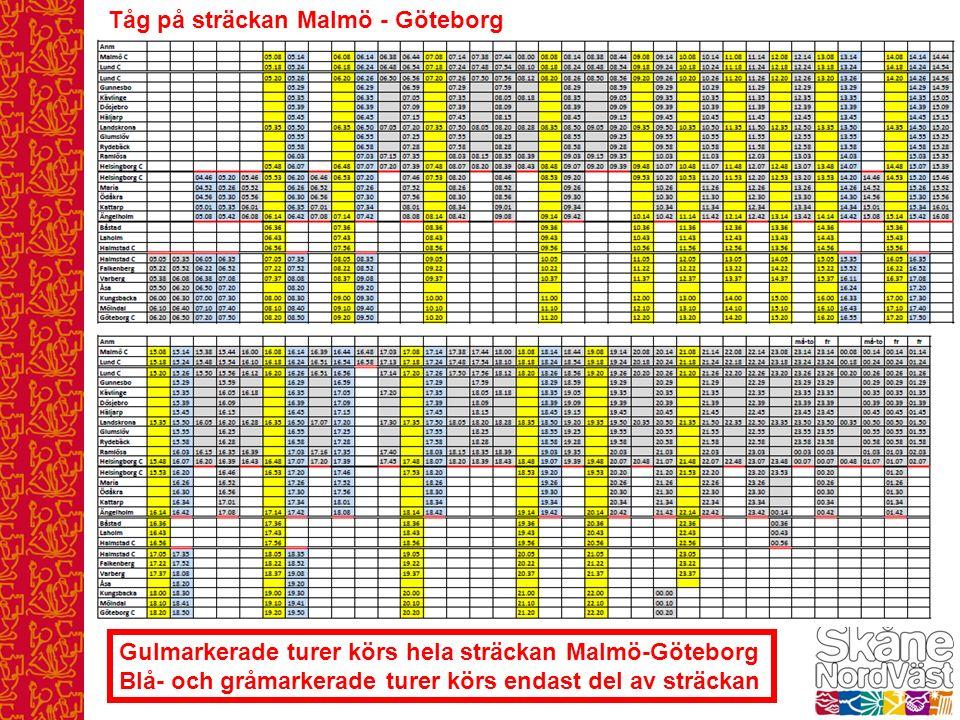 Tåg på sträckan Malmö - Göteborg Gulmarkerade turer körs hela sträckan Malmö-Göteborg Blå- och gråmarkerade turer körs endast del av sträckan