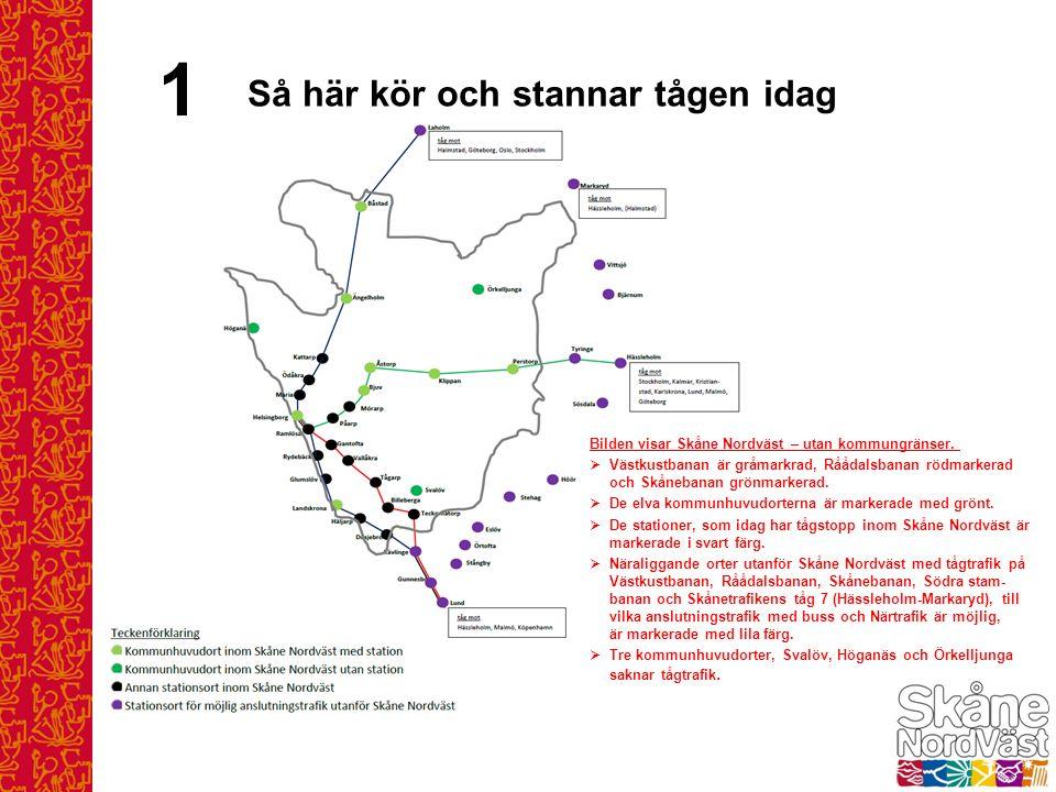 1 Bilden visar Skåne Nordväst – utan kommungränser.  Västkustbanan är gråmarkrad, Råådalsbanan rödmarkerad och Skånebanan grönmarkerad.  De elva kom