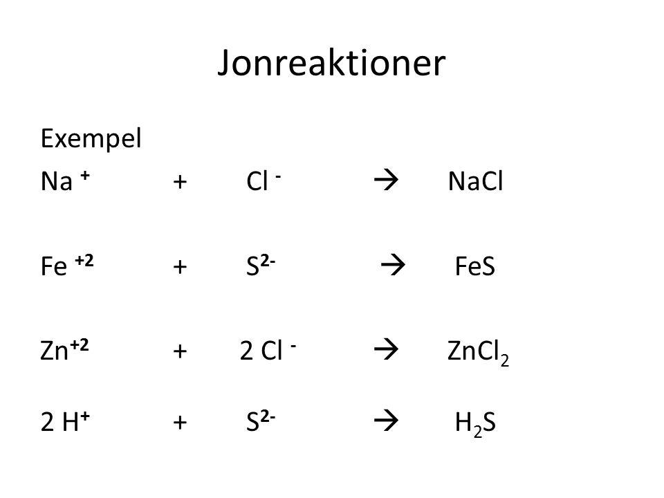 Jonreaktioner Exempel Na + + Cl -  NaCl Fe +2 + S 2-  FeS Zn +2 + 2 Cl -  ZnCl 2 2 H + + S 2-  H 2 S