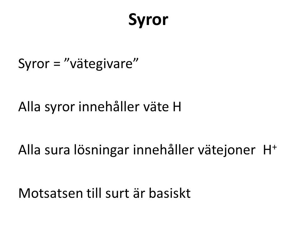 Syror Syror = vätegivare Alla syror innehåller väte H Alla sura lösningar innehåller vätejoner H + Motsatsen till surt är basiskt