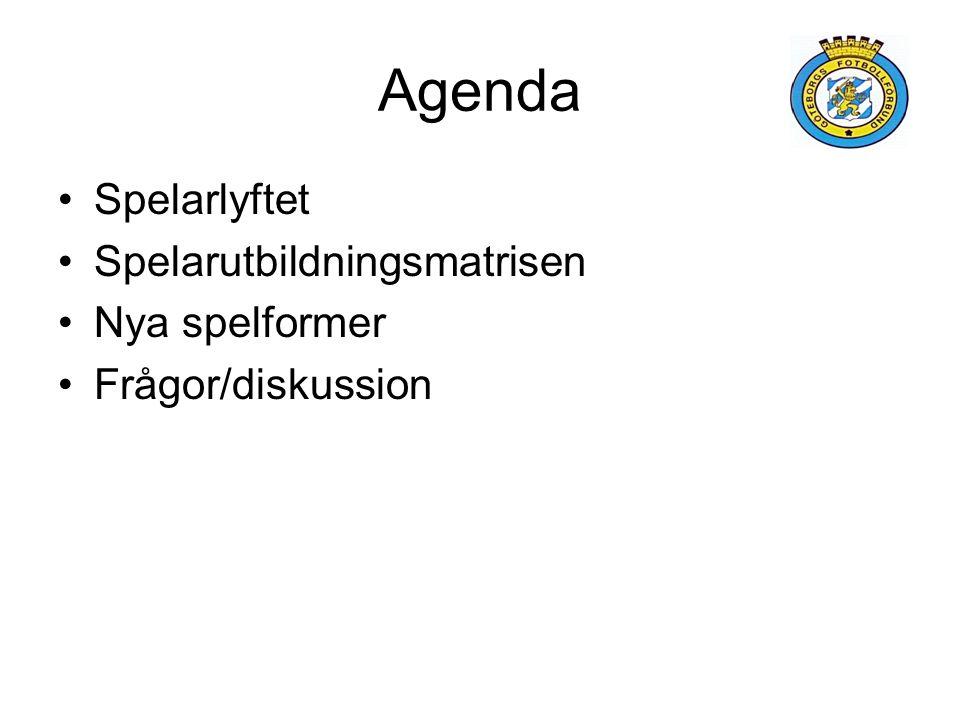 Agenda Spelarlyftet Spelarutbildningsmatrisen Nya spelformer Frågor/diskussion