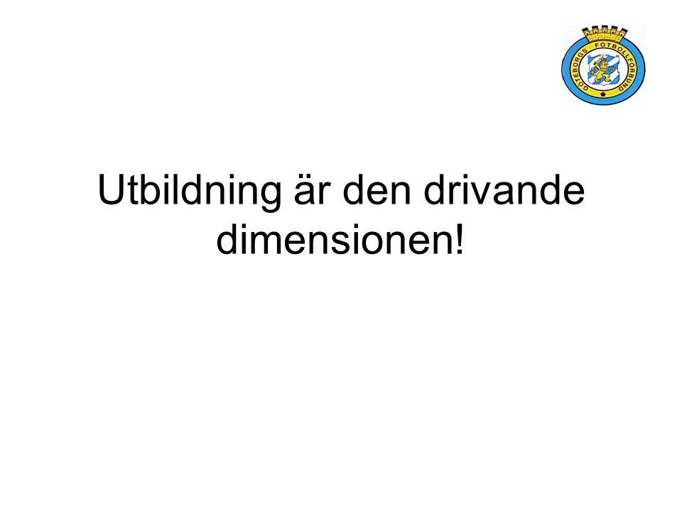 Spelarlyftets Spelarutbildningsmatris - www.spelarlyftet.se (110601) Sid 1 www.spelarlyftet.se Användning Förklaring www.s2s.net TeknikSpelförståelseSpelsystem AnfallsspelFörsvarsspel 6-7 år Lek och smålagsspel3-manna: Så spelar vi 8 år Driva5-manna: 2-2 Så spelar vi Allmänt 9 år Passning – Insida/utsida Mottagning – Insida/utsida Grundf – Spelbar 10 år Skott – Bredsida/vrist Finta/dribbla – Täcka/utmana Grundf – Spelavstånd7-manna: 2-3-1 Så spelar vi Allmänt 11 år Mottagning – Medtagning Finta/dribbla – Diverse finter Nick – Grund 2 mot 1 – Väggspel 2 mot 1 – Överlämning Passningsspel – Fria ytor Grundf – Försvarssida 12 år Passning – Halvvrist/chip Skott – Hel- och halvvolley Grundf – Spelbredd Passningsspel – Spelvändning Speluppbyggnad – Rulla i backlinje Individuell Pressteknik9-manna: 4-1-3 Så spelar vi Allmänt Anfallsspel Försvarsspel 13 år Vändning Mottagning – Lår/bröst, möta/försvarskontakt Grundf – Speldjup Avslut – Skott Avslut – Friläge Passningsspel – Rättvänd/Felvänd Grundf – Markering Markeringsförsvar man-man 14 år Nick – Forts2 mot 1 – Överlappning Anfallsvapen – Instick Anfallsvapen – Inlägg Passningsspel –Trianglar Grundf – Press & Understöd Markeringsförsvar – Kombinationsmarkering 11-manna: 4-3-3 Allmänt Anfallsspel Försvarsspel 15 år Bryta/tacklaSkapa yta – U- och V-löpning Passningsspel – Värdera Speluppbyggnad – Korta uppspel Fasta Situationer – Kort hörna, Inkast Grundf – Press & Täckning Farliga ytor Fördröja 16 år Passningsspel –2 tillslag Speluppbyggnad – Långa uppspel Markeringsförsvar – Zonmarkering Kollektivt försvar – Centrering/Överflyttning 11-manna: 4-2:3-1 Allmänt 17-19 år Passningsspel – 1 tillslag Omställningar – Försvar till anfall Rörelseschema - 2:a boll Fasta Situationer – Lång hörna, Frispark Positionsförsvar Kollektivt försvar – Uppflyttning, lågt och högt försvarsspel Omställningar – Anfall till försvar Samarbete målvakt och försvar Fasta situationer 11-manna: 4-4-2 - Individuell Anfallsspel Försvarsspel 11-manna: 4-4-2 