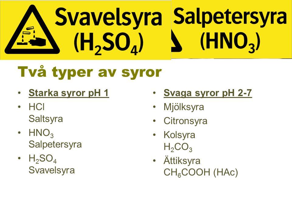 Två typer av syror Starka syror pH 1 HCl Saltsyra HNO 3 Salpetersyra H 2 SO 4 Svavelsyra Svaga syror pH 2-7 Mjölksyra Citronsyra Kolsyra H 2 CO 3 Ätti