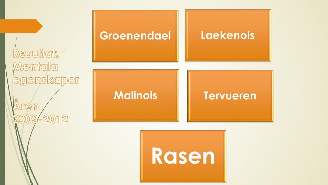 Groenendael Laekenois Malinois Tervueren Rasen