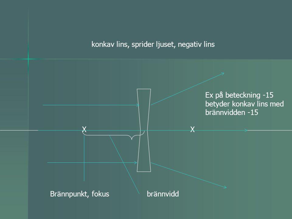 konkav lins, sprider ljuset, negativ lins XX Brännpunkt, fokus Ex på beteckning -15 betyder konkav lins med brännvidden -15 brännvidd