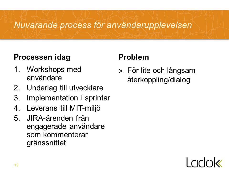 13 Processen idag 1.Workshops med användare 2.Underlag till utvecklare 3.Implementation i sprintar 4.Leverans till MIT-miljö 5.JIRA-ärenden från engagerade användare som kommenterar gränssnittet Problem »För lite och långsam återkoppling/dialog Nuvarande process för användarupplevelsen