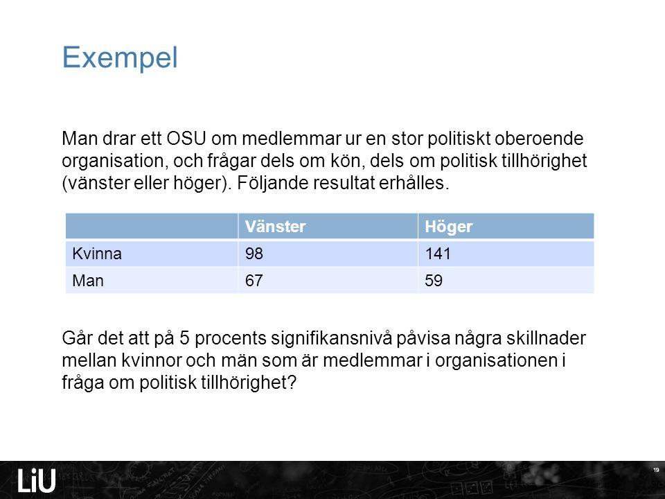 19 Exempel Man drar ett OSU om medlemmar ur en stor politiskt oberoende organisation, och frågar dels om kön, dels om politisk tillhörighet (vänster eller höger).