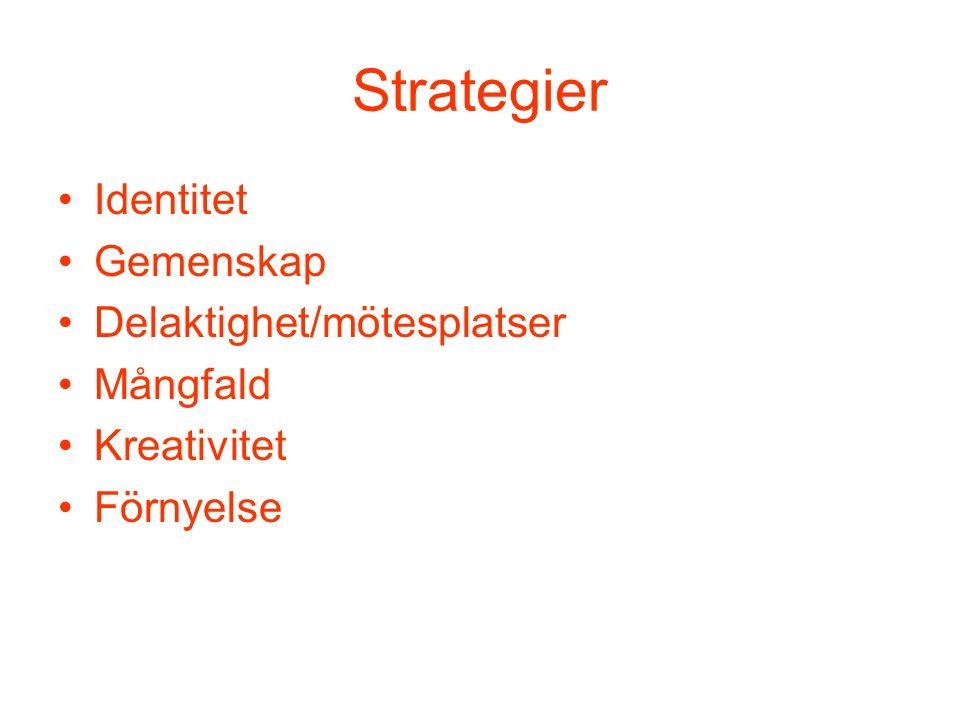 Strategier Identitet Gemenskap Delaktighet/mötesplatser Mångfald Kreativitet Förnyelse