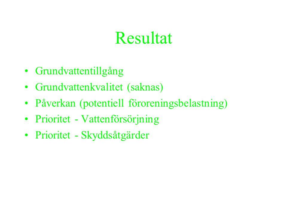 Grundvattentillgång UTKAST 2007-12-11