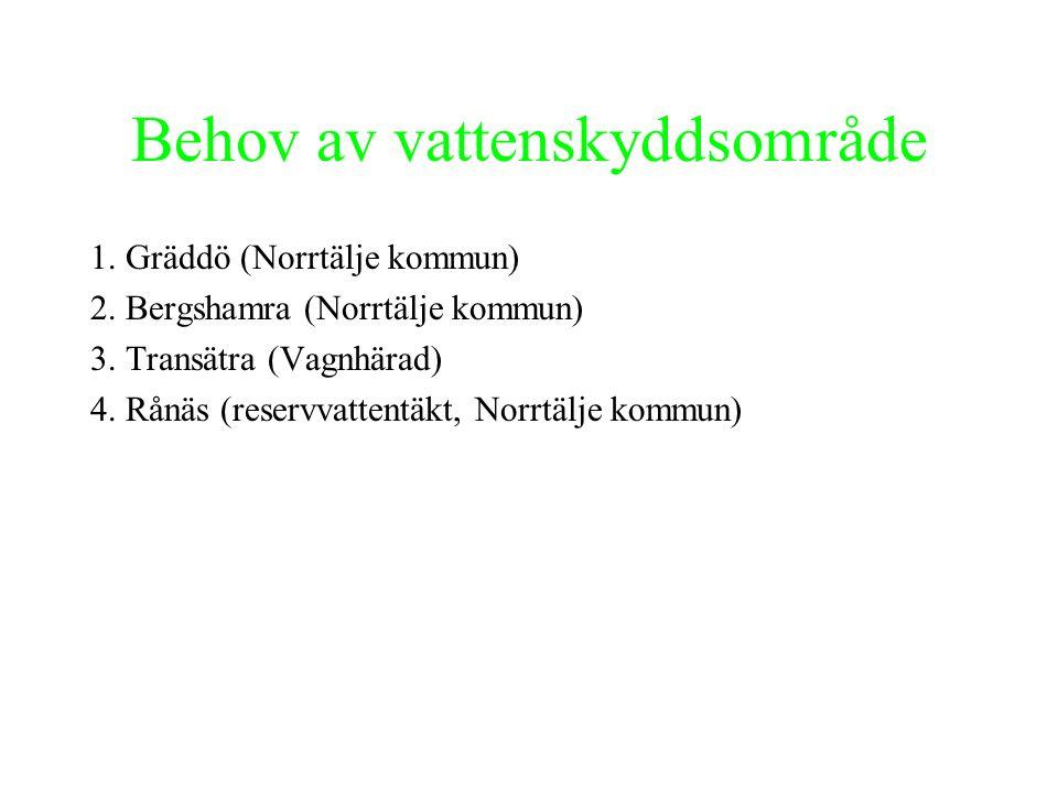 Potentiellt framtida grundvattentäkter 1.Lindormsnäs (reservvattentäkt för Norrvatten) 2.