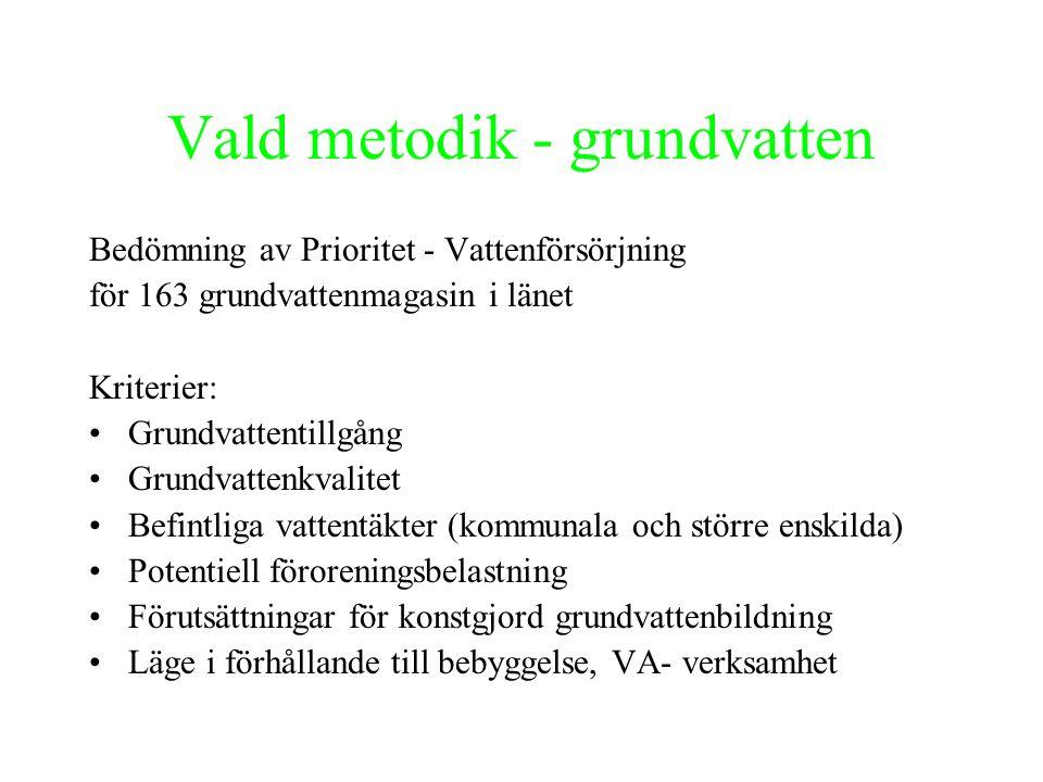 Metodik – analysförfarande Exempel från Norra Lohäradsåsen, Norrtälje kommun Grundvatten- magasin Grund vatten Tillgång L/s Grund- vatten- kvalitet 3) Påver kans- bedöm- ning Prioritet Vattenför- sörjning Prioritet Skyddsåt- gärder Edsbroåsen Edsbro 1-5 - GodMycket storHögMedel Norra Lohäradsåsen Vik 1-56-10Sannolikt godMåttligMedel Gribby 1-57Sannolikt GodMåttligMedel Fyrsjön 5-2514Sannolikt GodLågHög Malmby 5-2510-12Sannolikt mindre god LågHög Västra Syninge 5-2515-18GodMåttligHög Finsta Norra 1-5-Sannolikt godMåttligLåg Finsta-Kilen 5-255GodStorHög