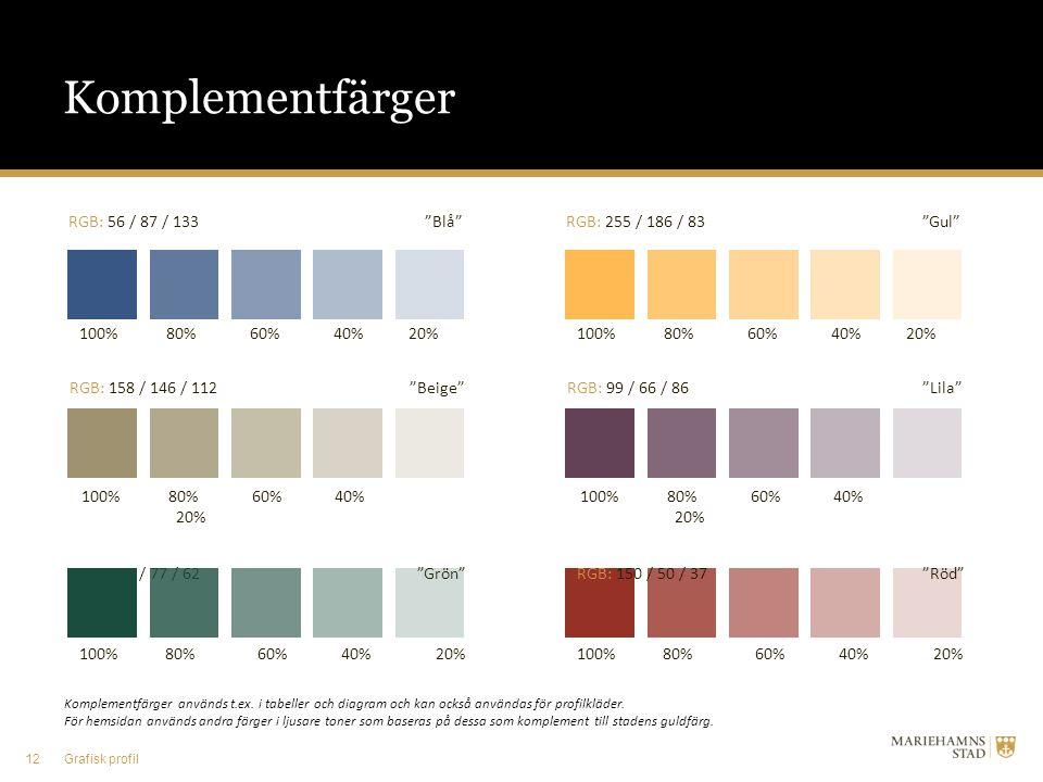 """100%80% 60%40% 20% RGB: 158 / 146 / 112 """"Beige"""" 100%80% 60%40% 20% RGB: 27 / 77 / 62""""Grön"""" RGB: 56 / 87 / 133 """"Blå"""" 100%80% 60%40% 20% RGB: 255 / 186"""