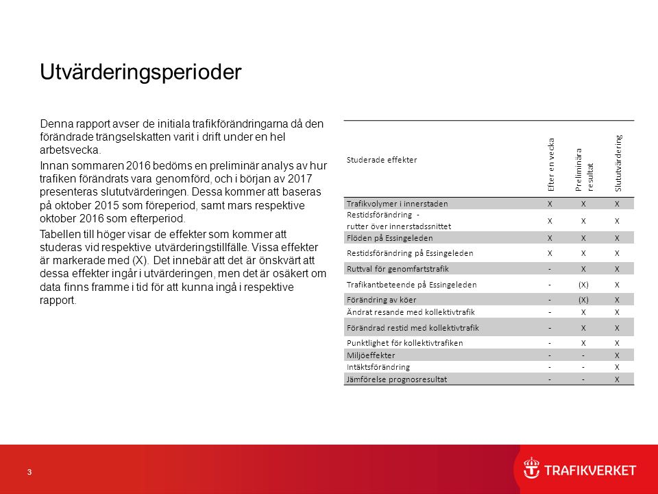 4 Säsongsjustering Utvärderingsperioden i denna rapport baseras på trafiken 11-15 januari 2016 eftersom det är den första hela arbetsveckan efter helgerna.