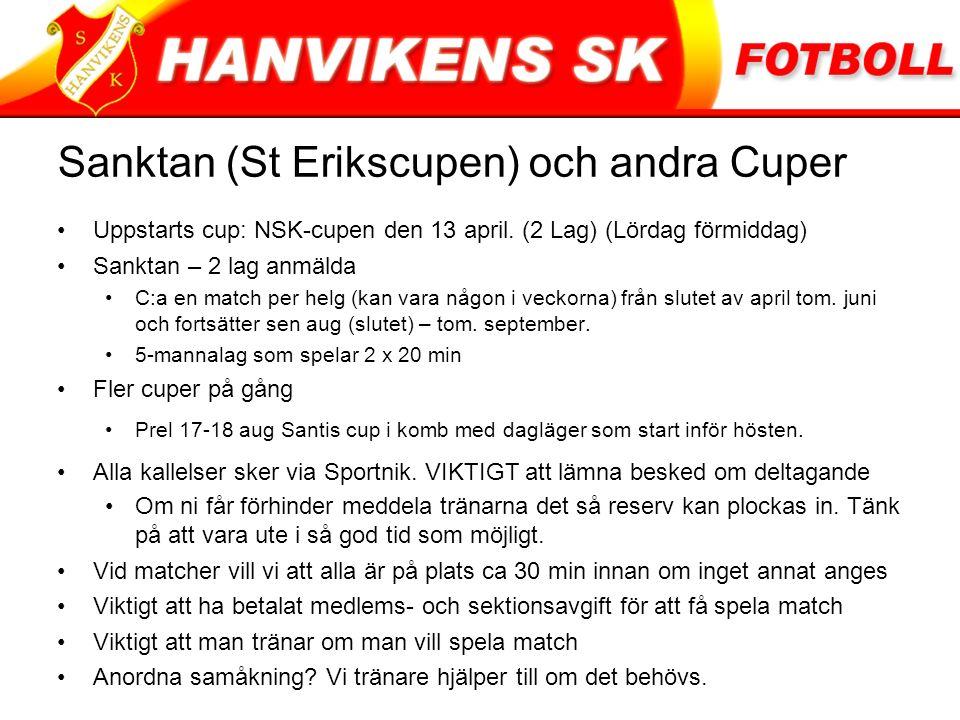 Sanktan (St Erikscupen) och andra Cuper Uppstarts cup: NSK-cupen den 13 april.