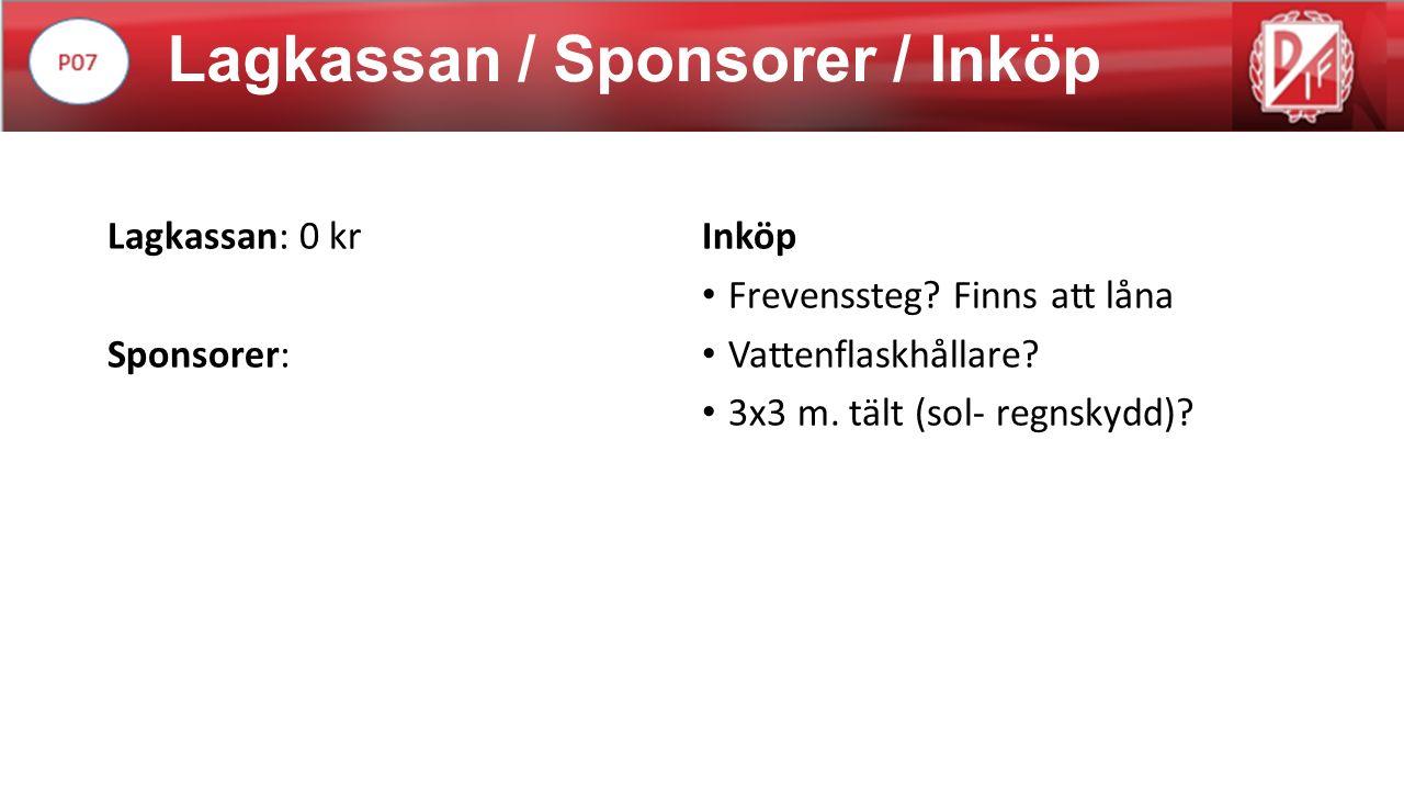 Lagkassan / Sponsorer / Inköp Lagkassan: 0 kr Sponsorer: Inköp Frevenssteg.