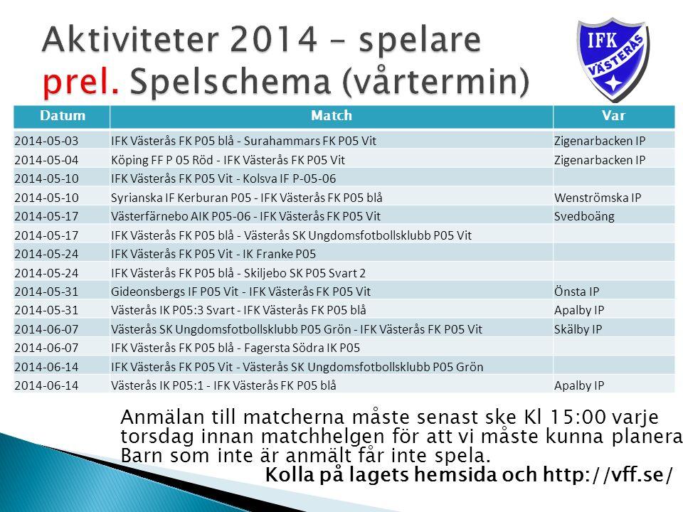  Lagkassan: 11.996Kr ◦ Input från Karin 2014-04-28