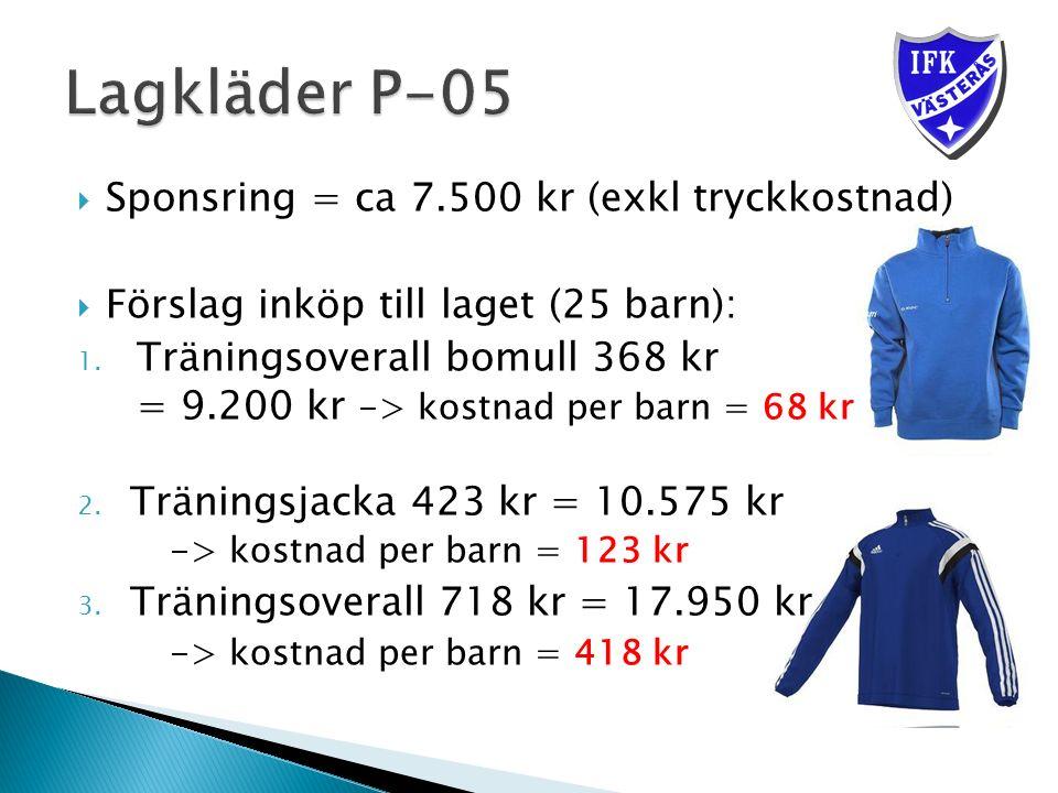  Sponsring = ca 7.500 kr (exkl tryckkostnad)  Förslag inköp till laget (25 barn): 1.