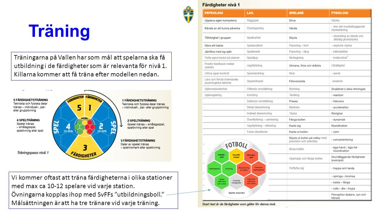 Träning Träningarna på Vallen har som mål att spelarna ska få utbildning i de färdigheter som är relevanta för nivå 1. Killarna kommer att få träna ef