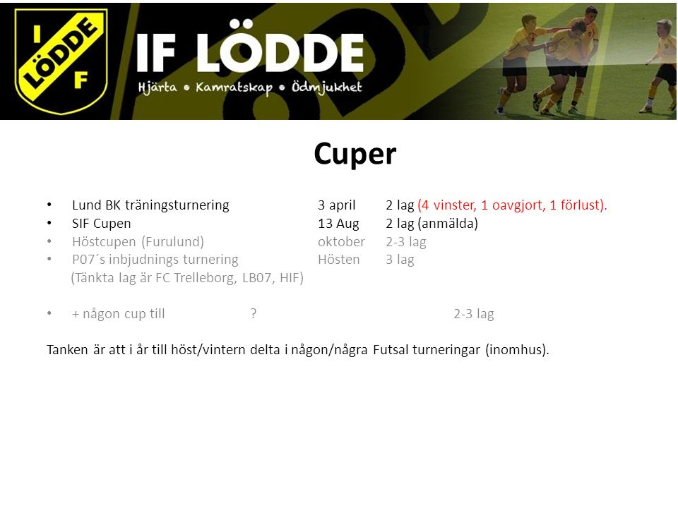 Cuper Lund BK träningsturnering3 april2 lag (4 vinster, 1 oavgjort, 1 förlust).