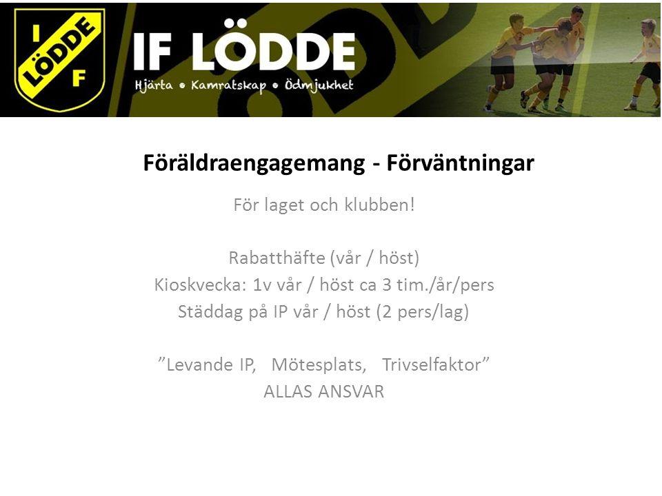 Föräldraengagemang - Förväntningar För laget och klubben.